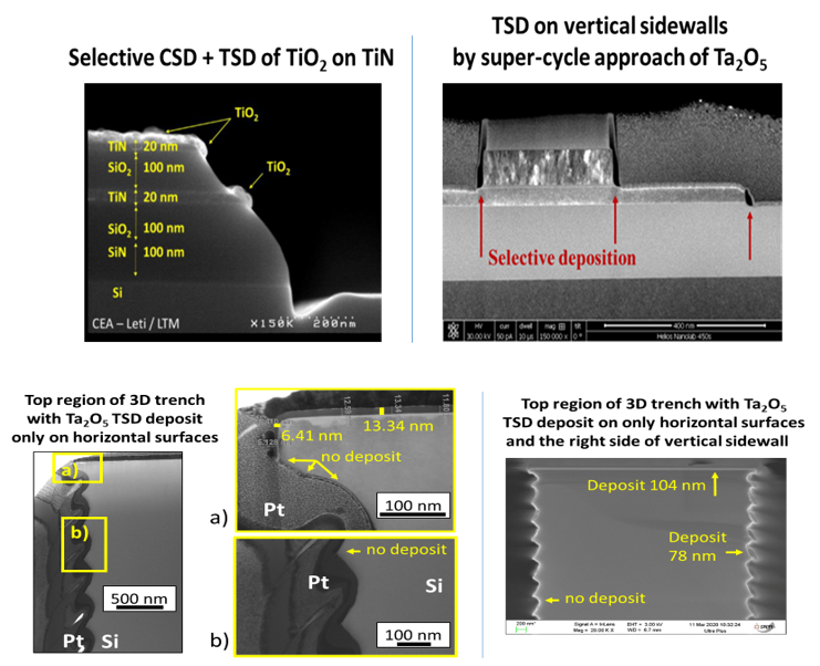 Area Selective Deposition using plasma ALD and etching